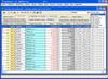 Podvojné účetnictví - výběr přijatých faktur k přikázání k úhradě