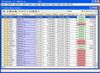Podvojné účetnictví - seznam přijatých faktur - závazků