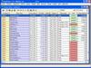 Účetní program - Faktury vydané