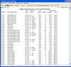 Skladové hospodářství - výpisy - detailní výpis jednotlivých příjmů za období