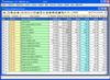 Skladové hospodářství - základní seznam pro údržbu skladových karet