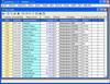 Podvojné účetnictví - pokladna - strvzenky - mají úplně stejné zpracování, jako tiskové pokladní přjmové nebo výdajové doklady